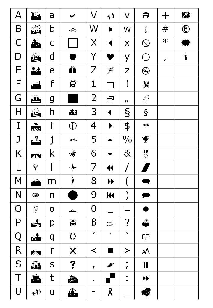 Webdings Guide - C To F