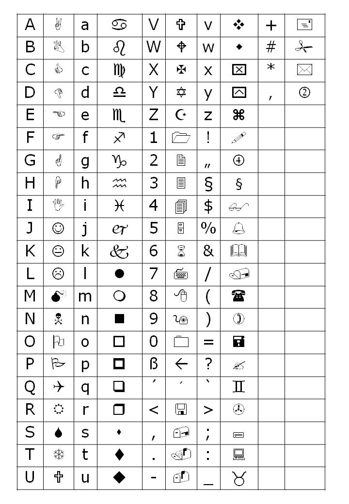 Wingdings 2 Chart Images - Reverse Search